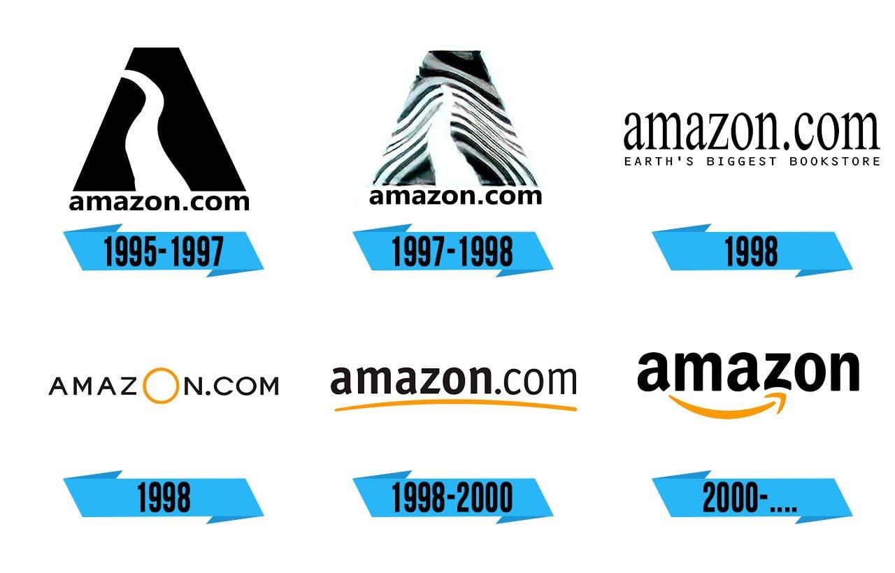 Evoluzione del logo Amazon