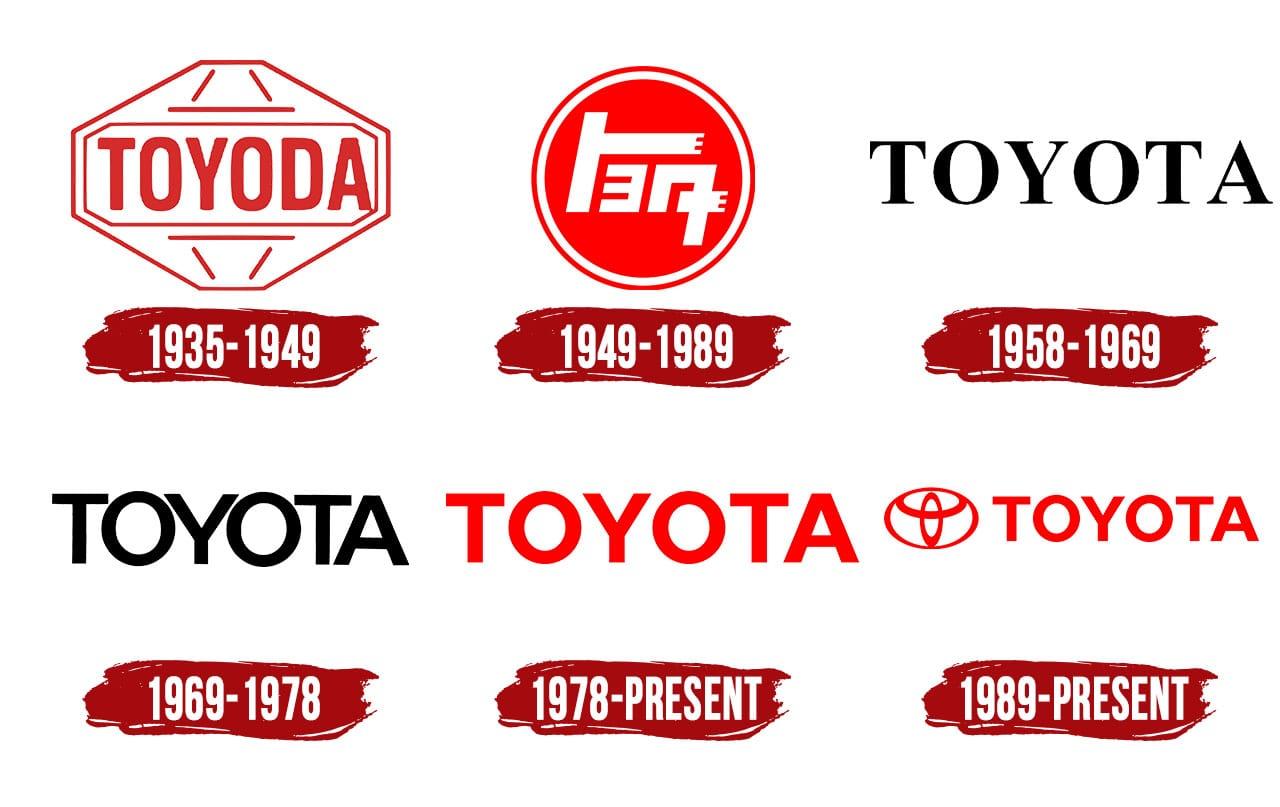Storia del logo Toyota