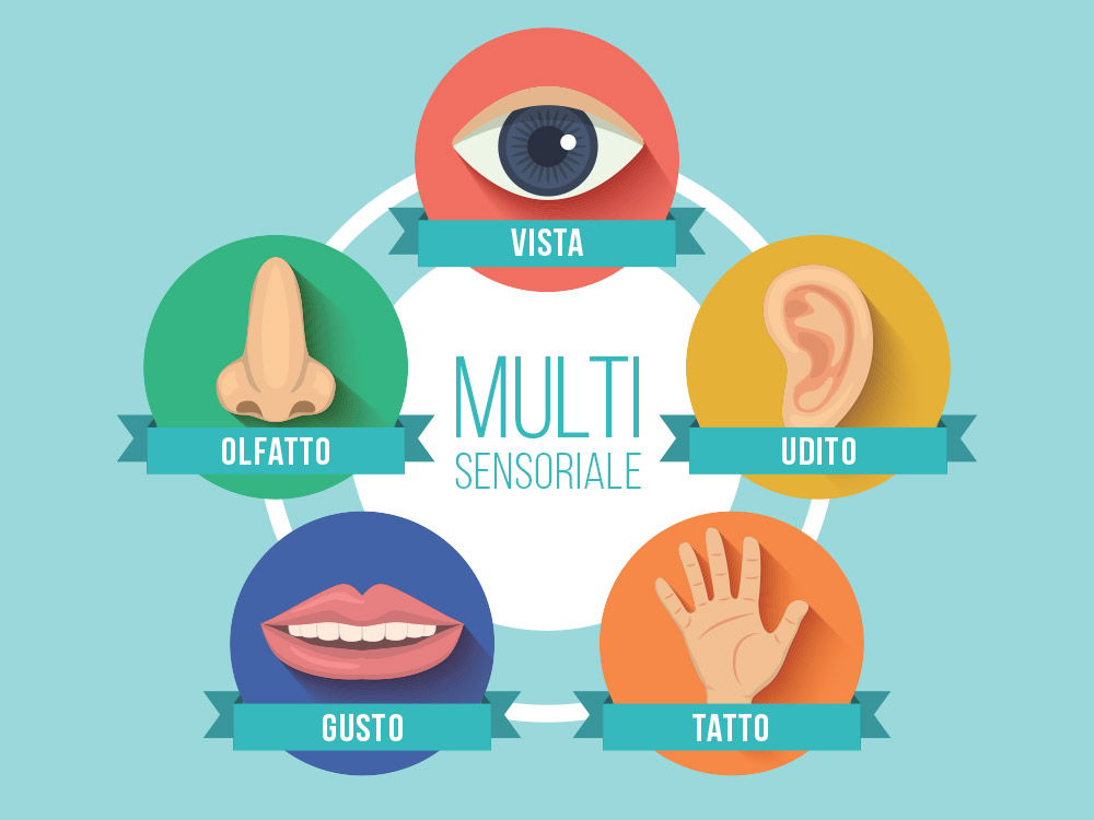 Multisensoriale
