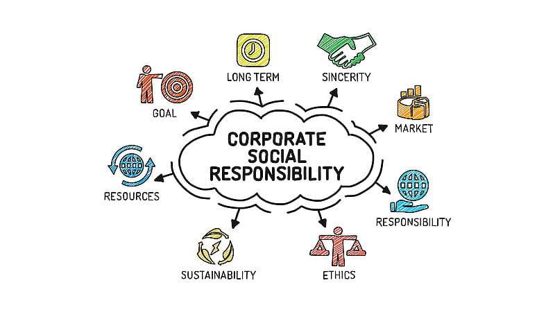 Elementi della CSR