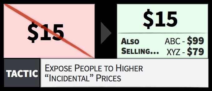 prezzi accidentali