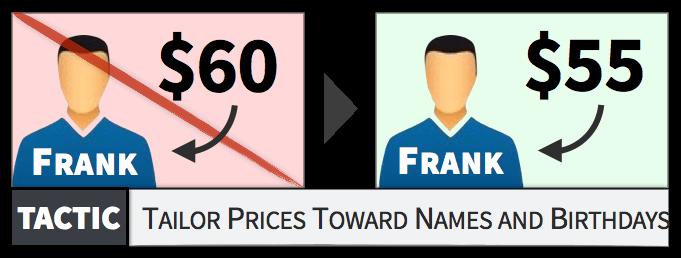 prezzo in base al nome