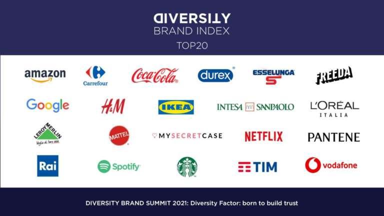 top 20 brand più inclusivi 2021
