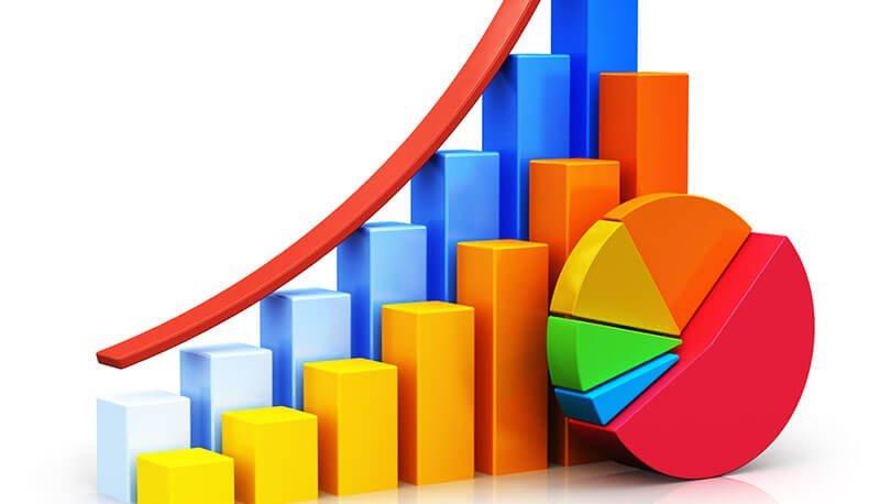 Aumentare il prezzo alla crescita della domanda